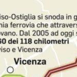 Dal Sile al Po in bicicletta, attraversando il cuore del Veneto: 110 km di ciclabile